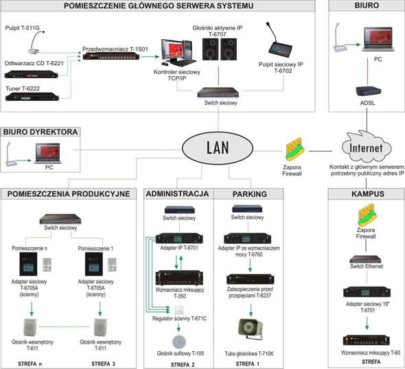Rysunek TCP_IP blok